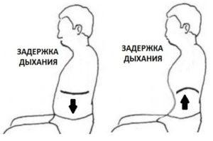 Задержка дыхания польза или вред для здоровья человека