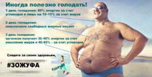 Голодание на 40 день польза и вред