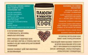 Кофе и чай вред и польза и вред
