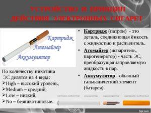 Вред и польза электронных сигарет с жидкостью без никотина