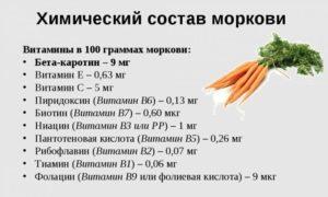 Морковь желтая польза и вред химический состав