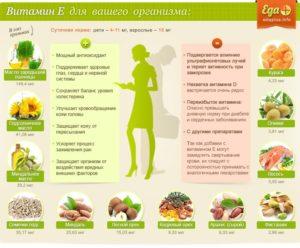 Витамин е польза и вред для организма
