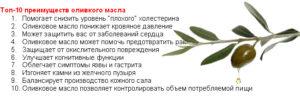 Оливковое масло польза и вред как принимать при повышенном холестерине