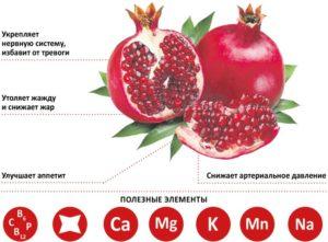 Гранатовый сок польза и вред для организма человека