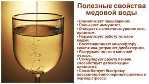 Мед натощак с водой польза и вред