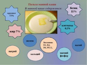 Вред и польза манной каши на молоке