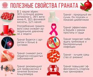 Гранатовый сок польза и вред для здоровья