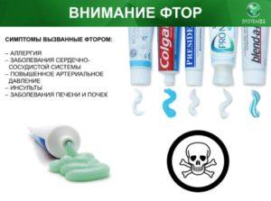 Зубная паста с фторидом польза и вред