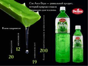 Сок алоэ польза и вред сколько можно пить в день