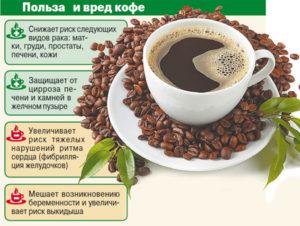 Одна чашка кофе в день польза или вред
