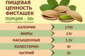 Фисташки польза и вред для организма сколько нужно съесть