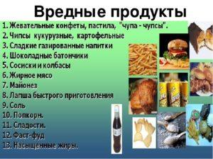 Современные продукты питания их вред и польза