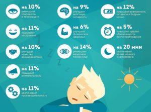 Дневной сон для детей польза или вред