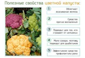 Цветная капуста для детей польза и вред