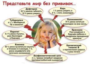 Польза и вред прививок детям