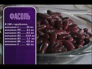 Фасоль польза и вред для здоровья мужчин