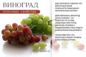 Виноград для детей польза и вред