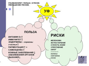 Солнце польза и вред для детей