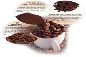 Растворимый кофе польза и вред для женщин