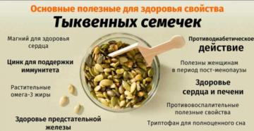 Семечки тыквы польза и вред для мужчин и женщин