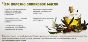 Оливковое масло польза и вред для организма человека